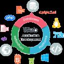 web-applications-development